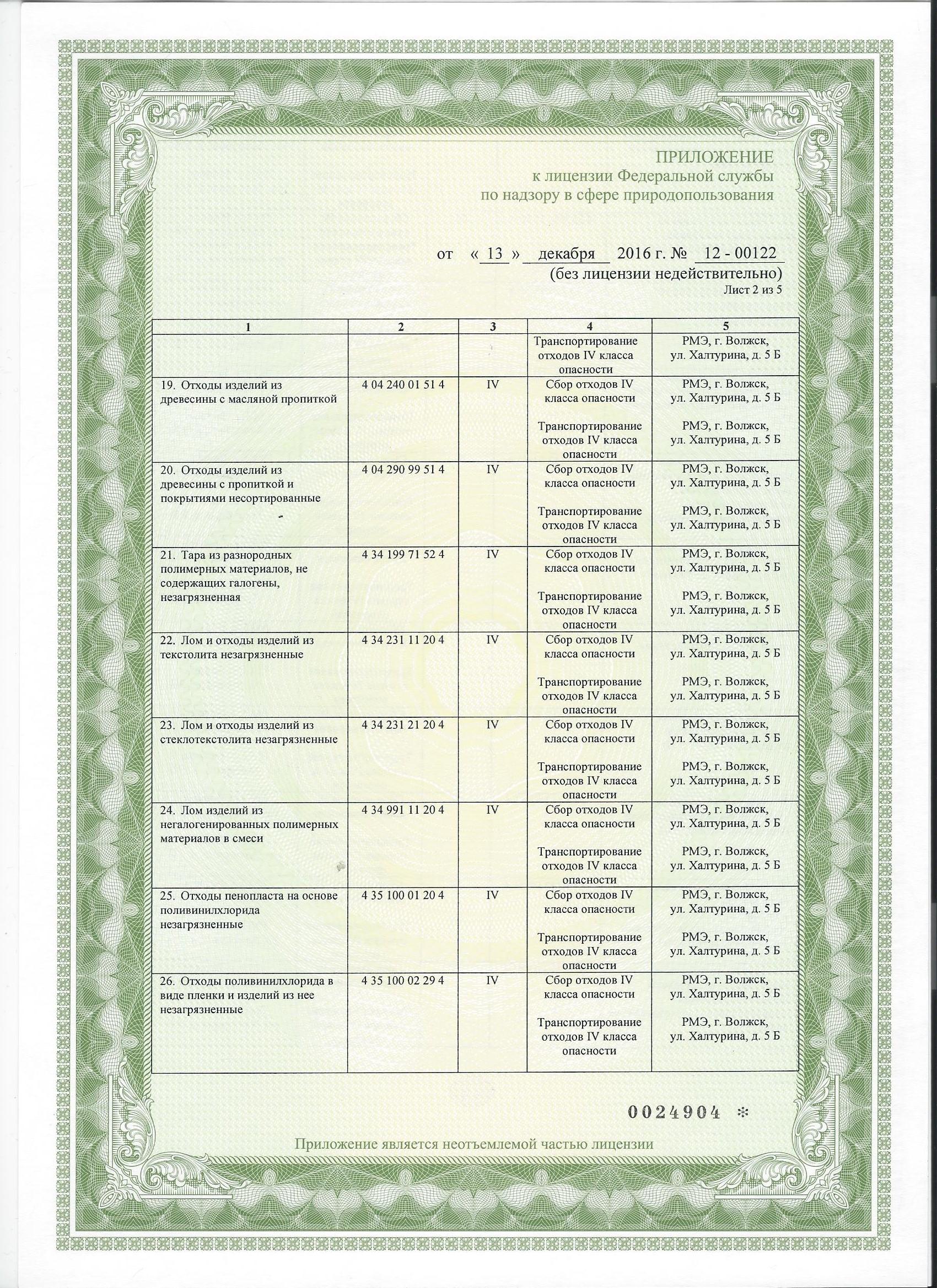 Лицензия на утилизацию бочек